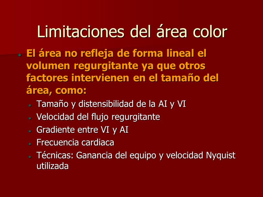 Limitaciones del área color