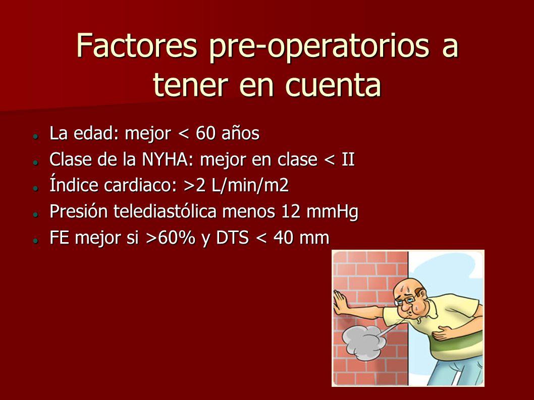 Factores pre-operatorios a tener en cuenta