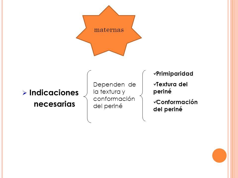 Indicaciones necesarias maternas Primiparidad Textura del periné