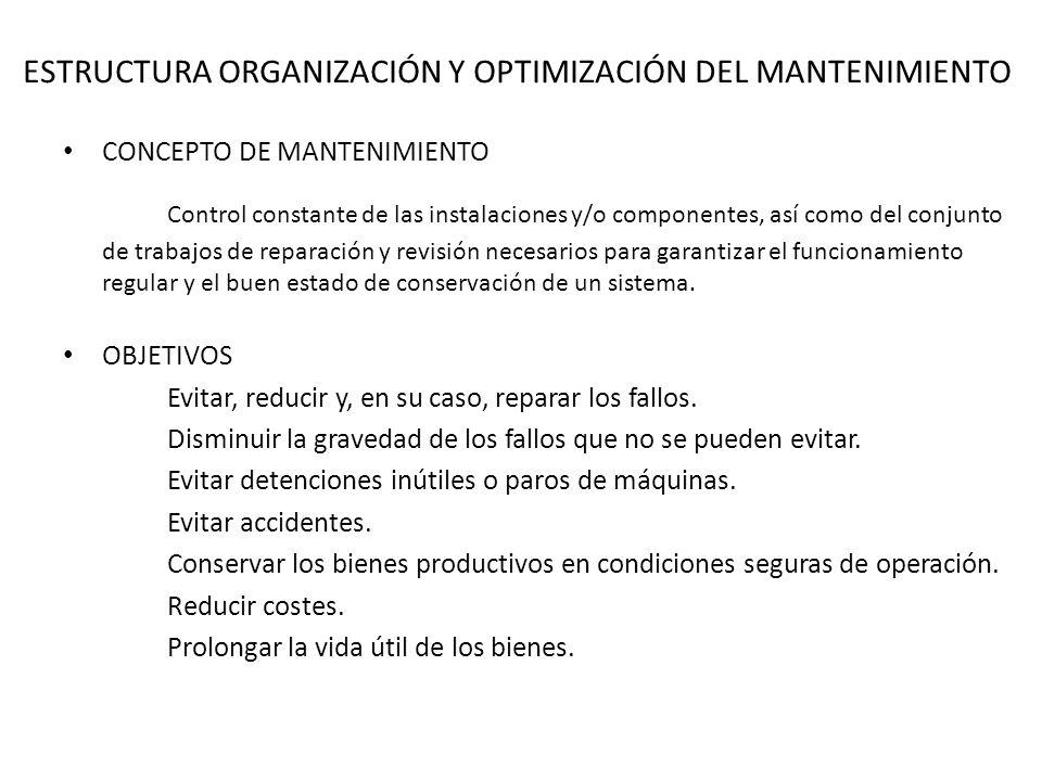ESTRUCTURA ORGANIZACIÓN Y OPTIMIZACIÓN DEL MANTENIMIENTO
