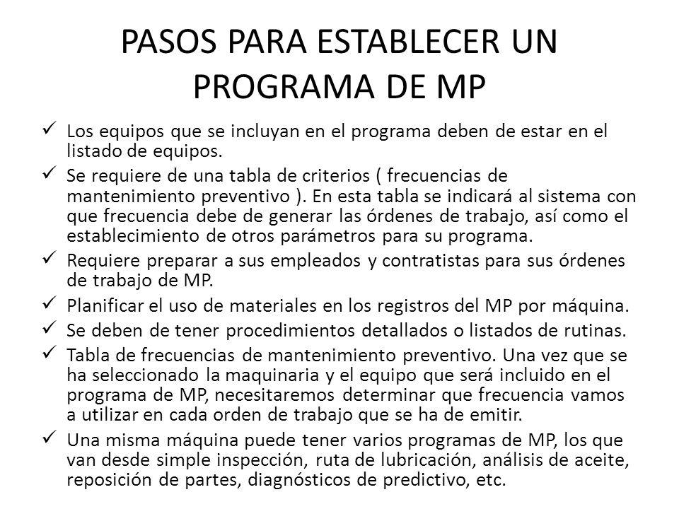 PASOS PARA ESTABLECER UN PROGRAMA DE MP