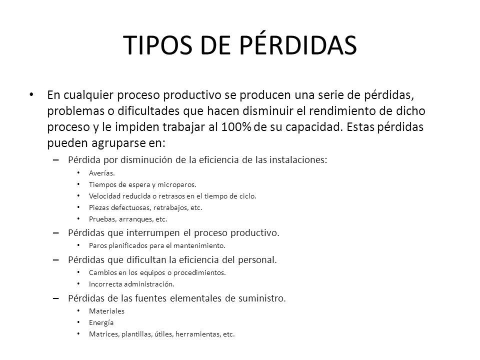 TIPOS DE PÉRDIDAS