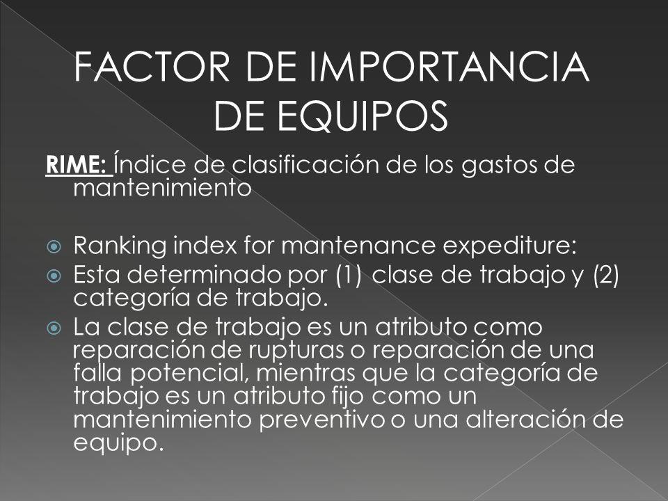 FACTOR DE IMPORTANCIA DE EQUIPOS