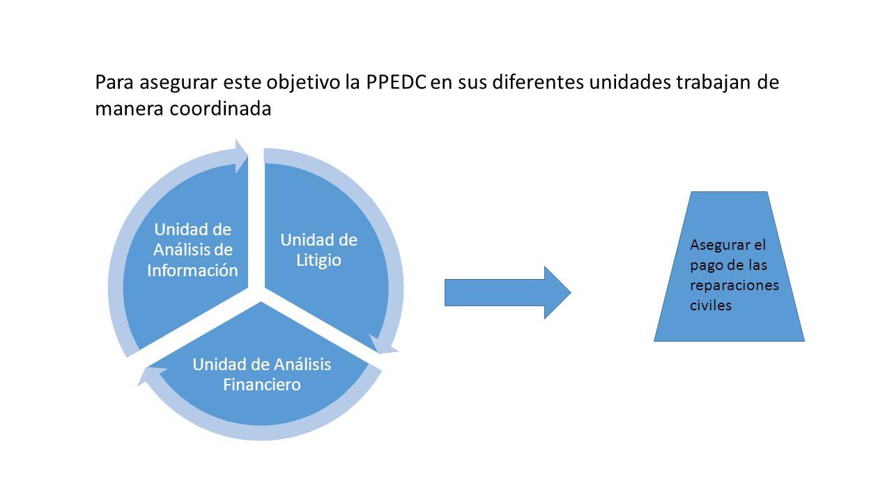 Para asegurar este objetivo la PPEDC en sus diferentes unidades trabajan de manera coordinada