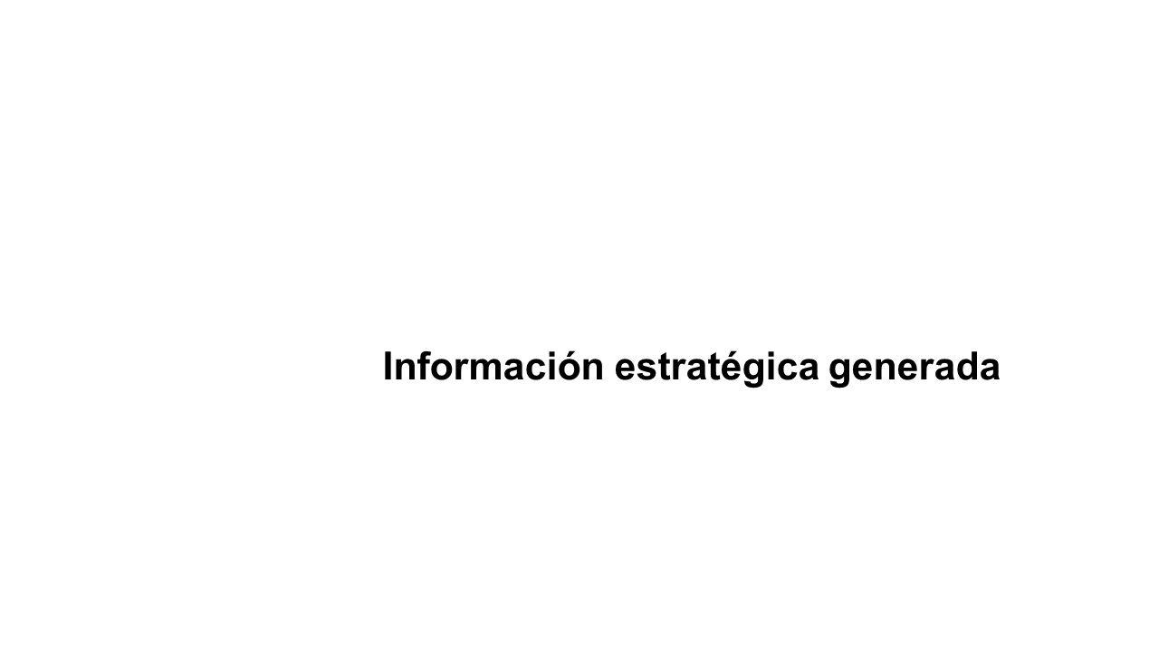 Información estratégica generada