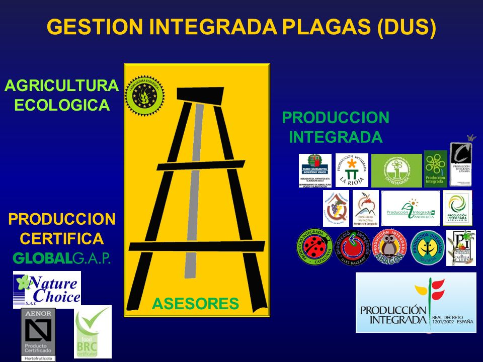 GESTION INTEGRADA PLAGAS (DUS)