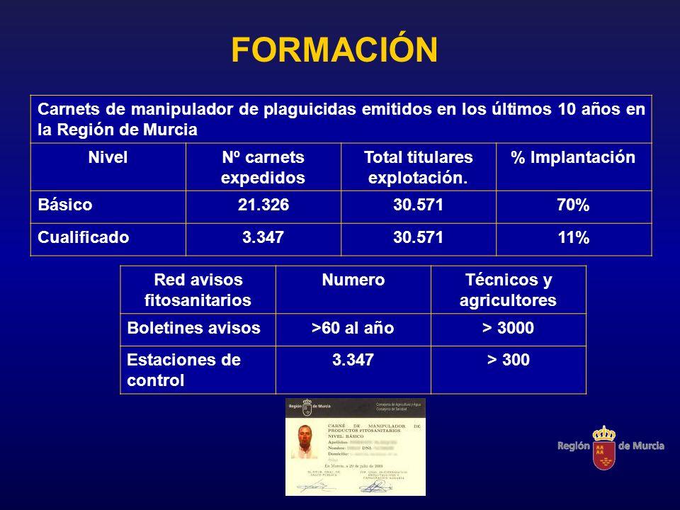 FORMACIÓN Carnets de manipulador de plaguicidas emitidos en los últimos 10 años en la Región de Murcia.