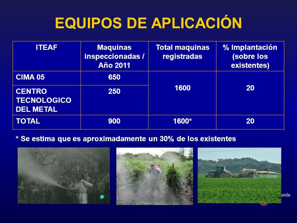 EQUIPOS DE APLICACIÓN ITEAF Maquinas inspeccionadas / Año 2011