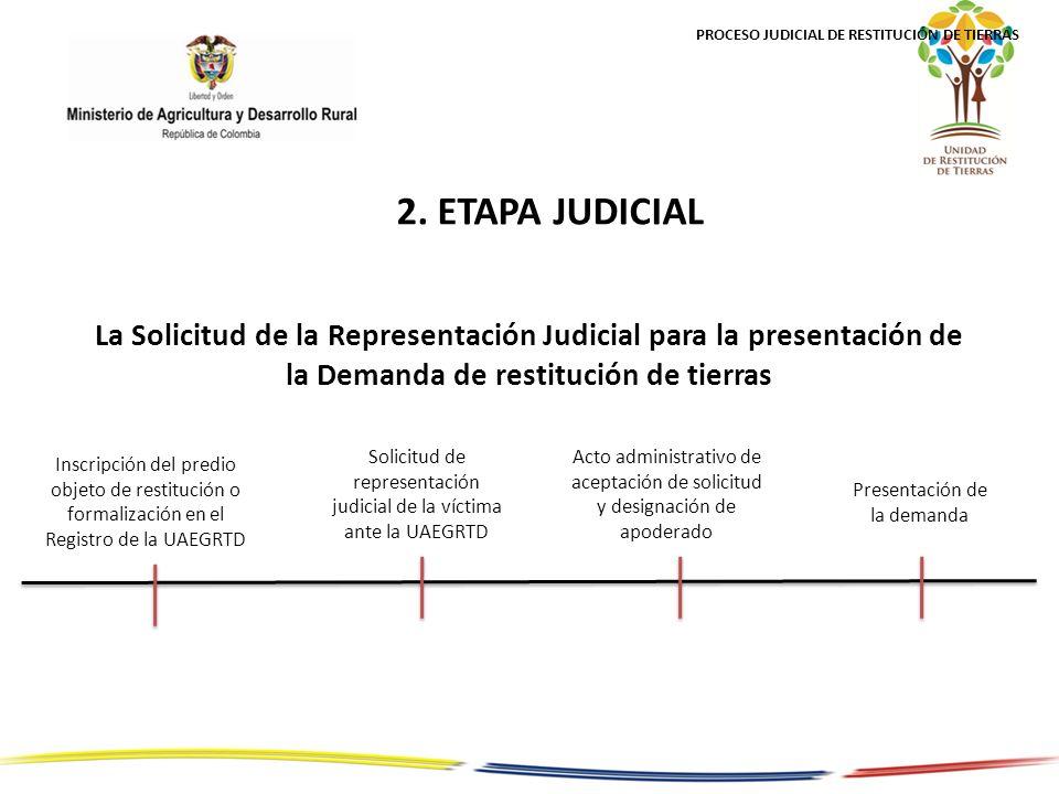 PROCESO JUDICIAL DE RESTITUCIÓN DE TIERRAS