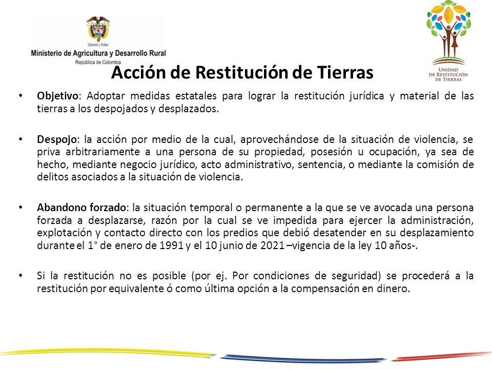 Acción de Restitución de Tierras