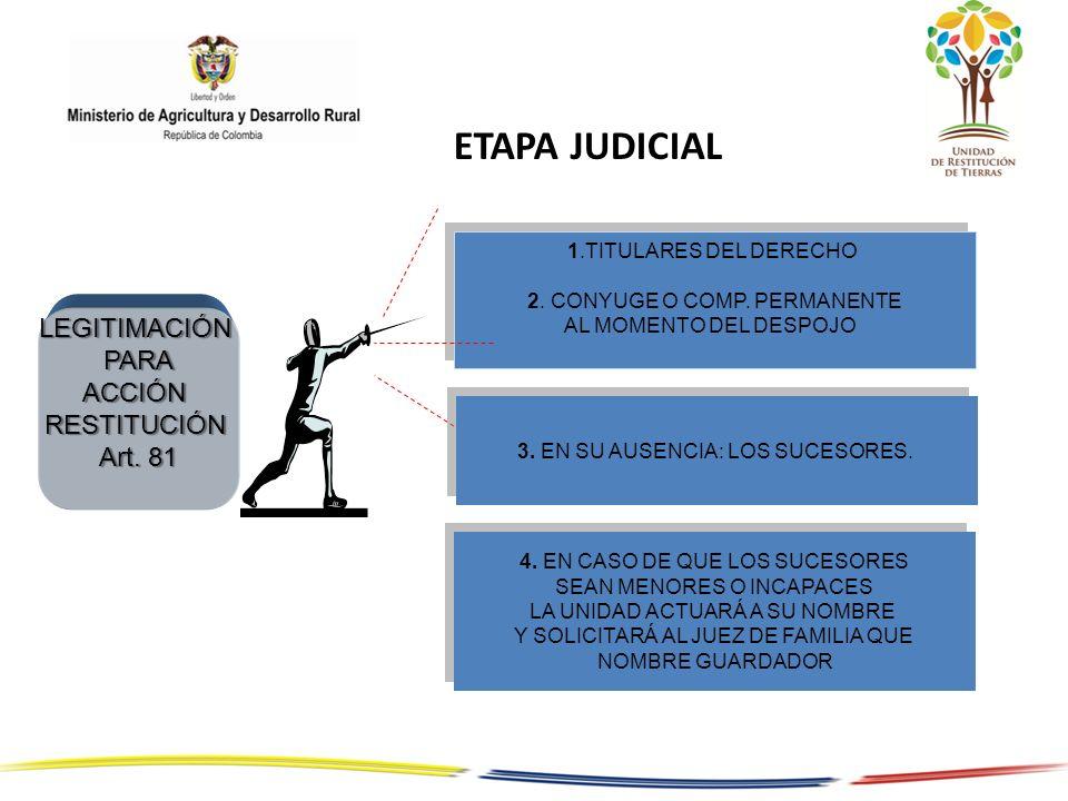 ETAPA JUDICIAL LEGITIMACIÓN PARA ACCIÓN RESTITUCIÓN Art. 81
