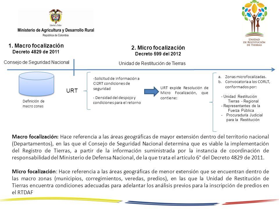 1. Macro focalización Decreto 4829 de 2011. 2. Micro focalización. Decreto 599 del 2012. Consejo de Seguridad Nacional.