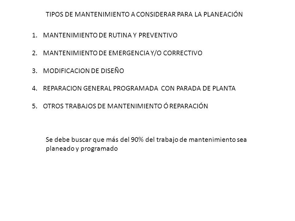 TIPOS DE MANTENIMIENTO A CONSIDERAR PARA LA PLANEACIÓN
