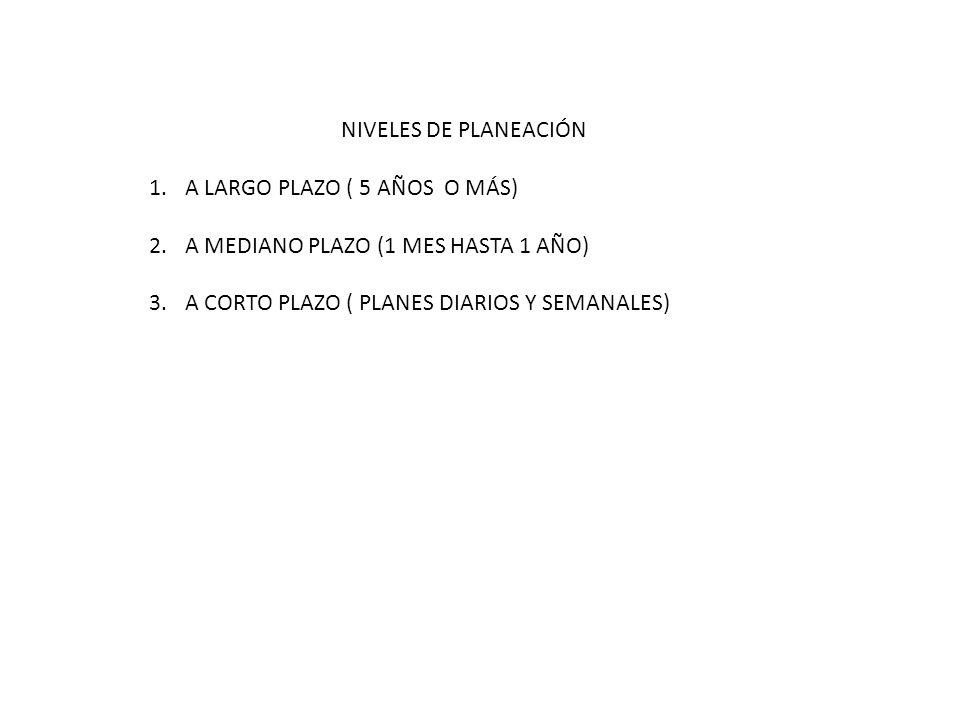 NIVELES DE PLANEACIÓN A LARGO PLAZO ( 5 AÑOS O MÁS) A MEDIANO PLAZO (1 MES HASTA 1 AÑO) A CORTO PLAZO ( PLANES DIARIOS Y SEMANALES)