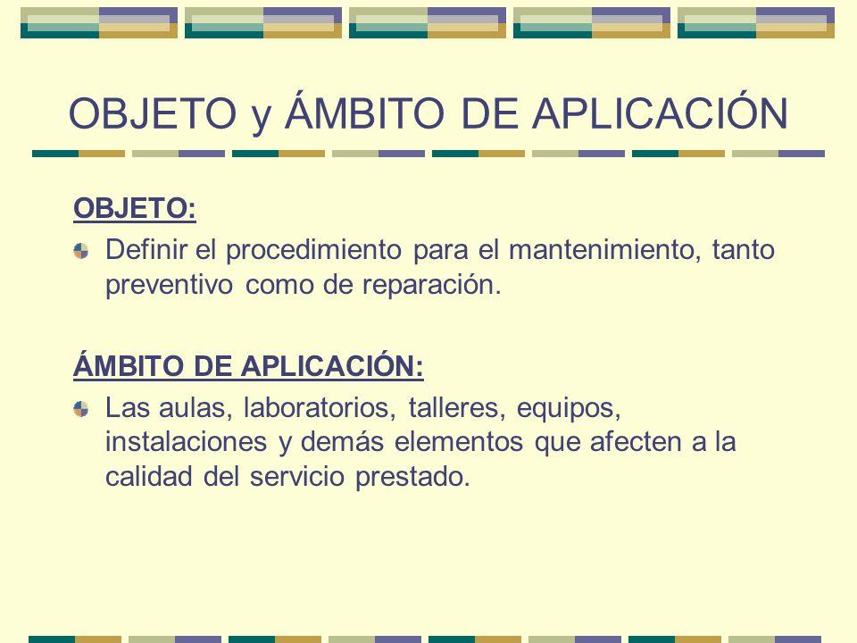 OBJETO y ÁMBITO DE APLICACIÓN