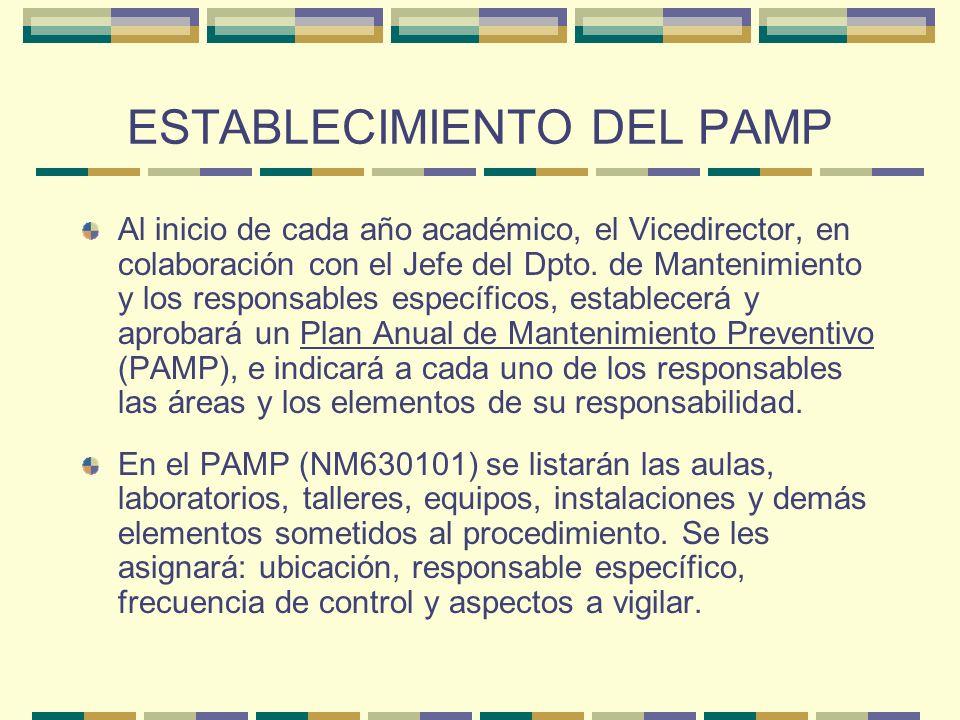 ESTABLECIMIENTO DEL PAMP