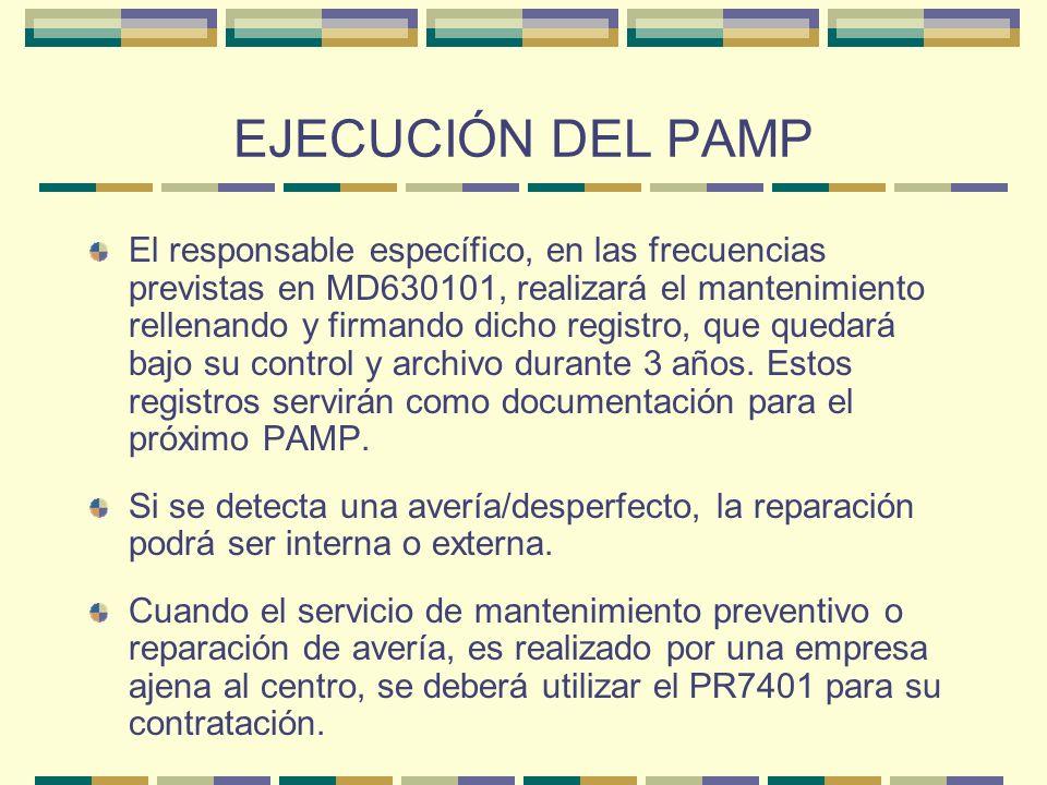 EJECUCIÓN DEL PAMP