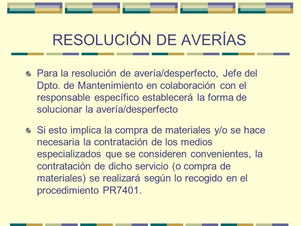 RESOLUCIÓN DE AVERÍAS