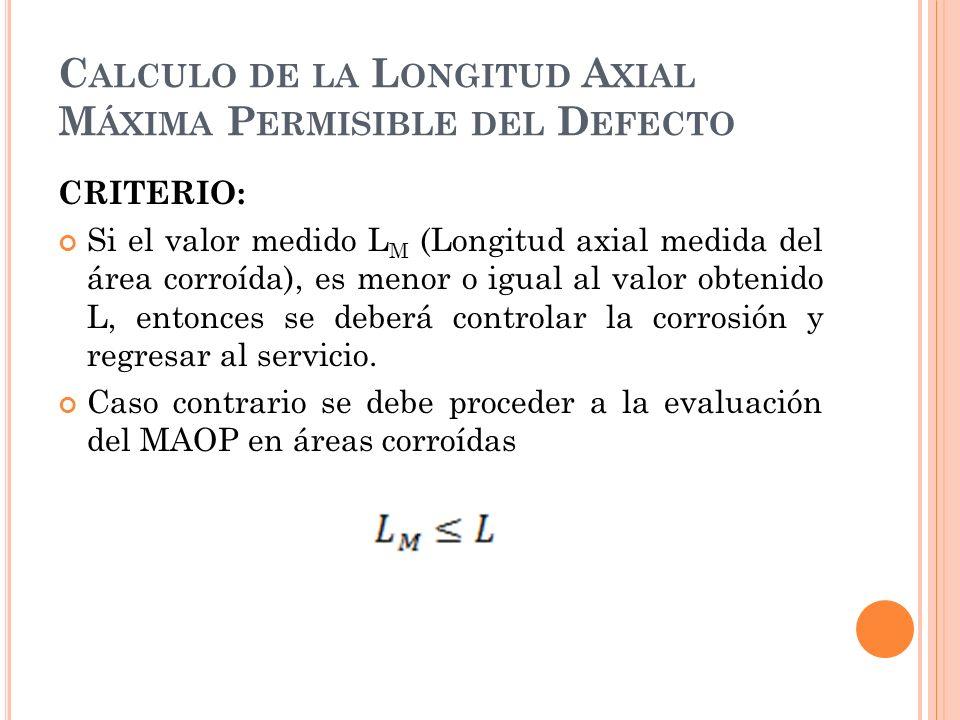 Calculo de la Longitud Axial Máxima Permisible del Defecto