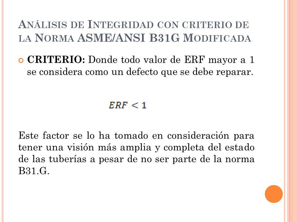 Análisis de Integridad con criterio de la Norma ASME/ANSI B31G Modificada