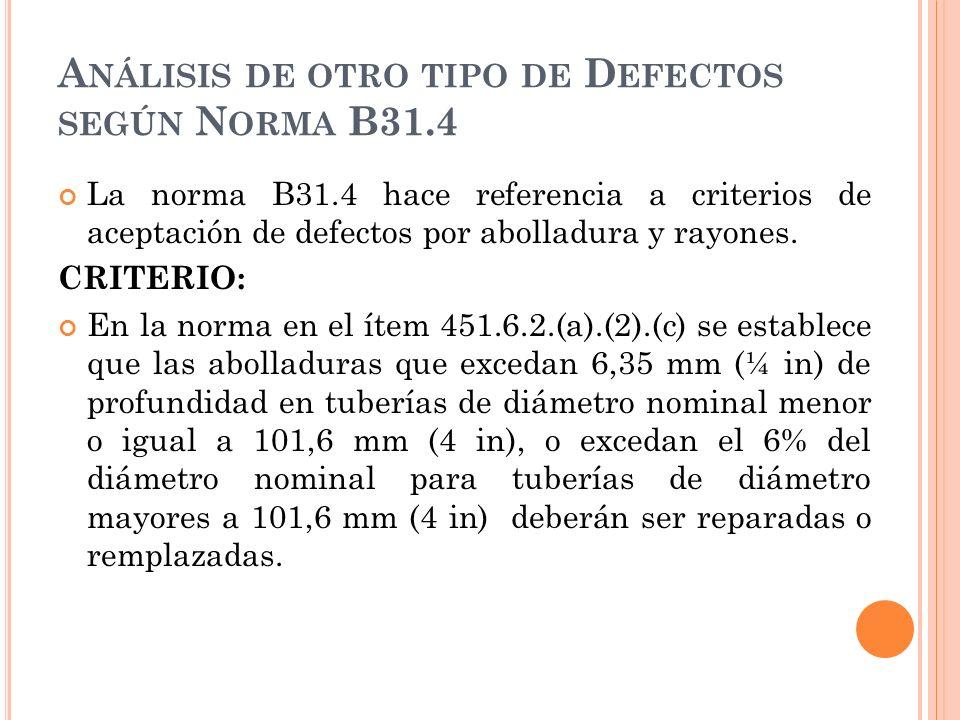 Análisis de otro tipo de Defectos según Norma B31.4