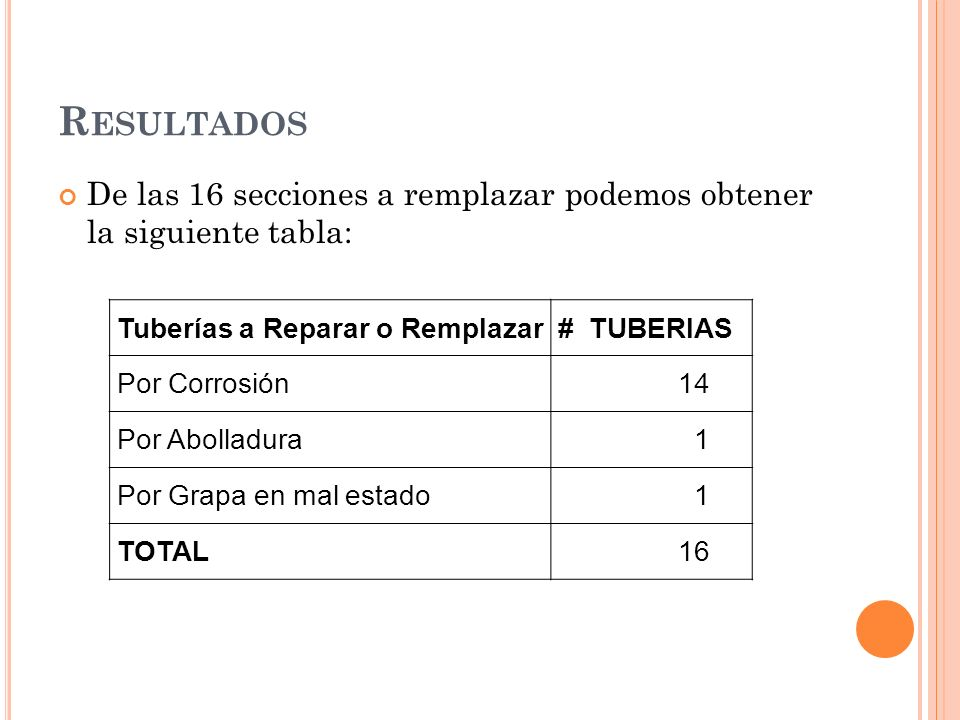Resultados De las 16 secciones a remplazar podemos obtener la siguiente tabla: Tuberías a Reparar o Remplazar.