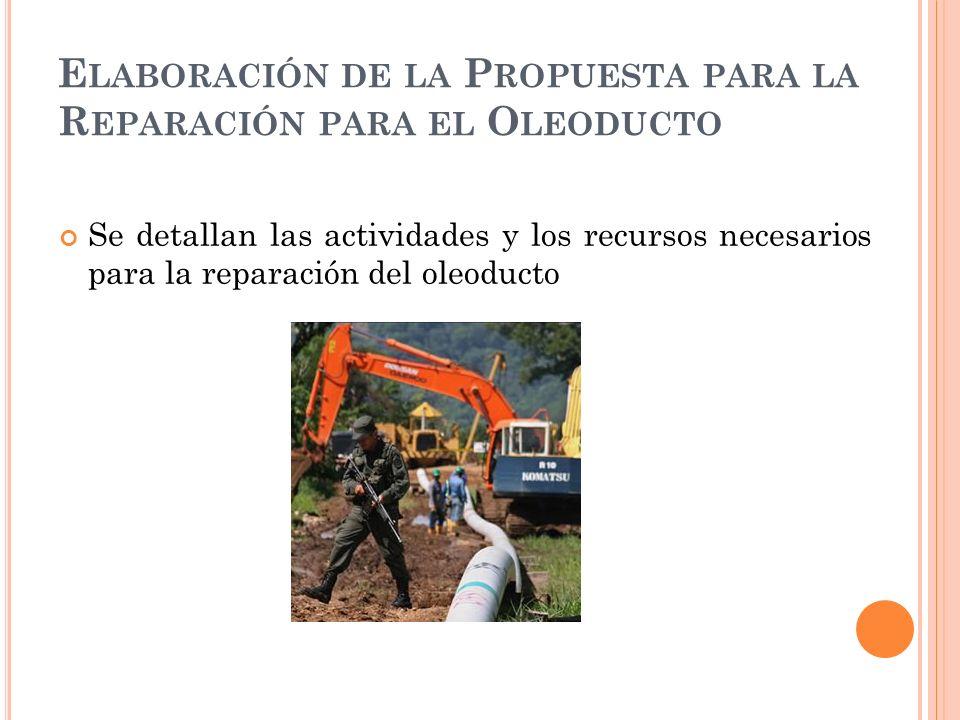 Elaboración de la Propuesta para la Reparación para el Oleoducto
