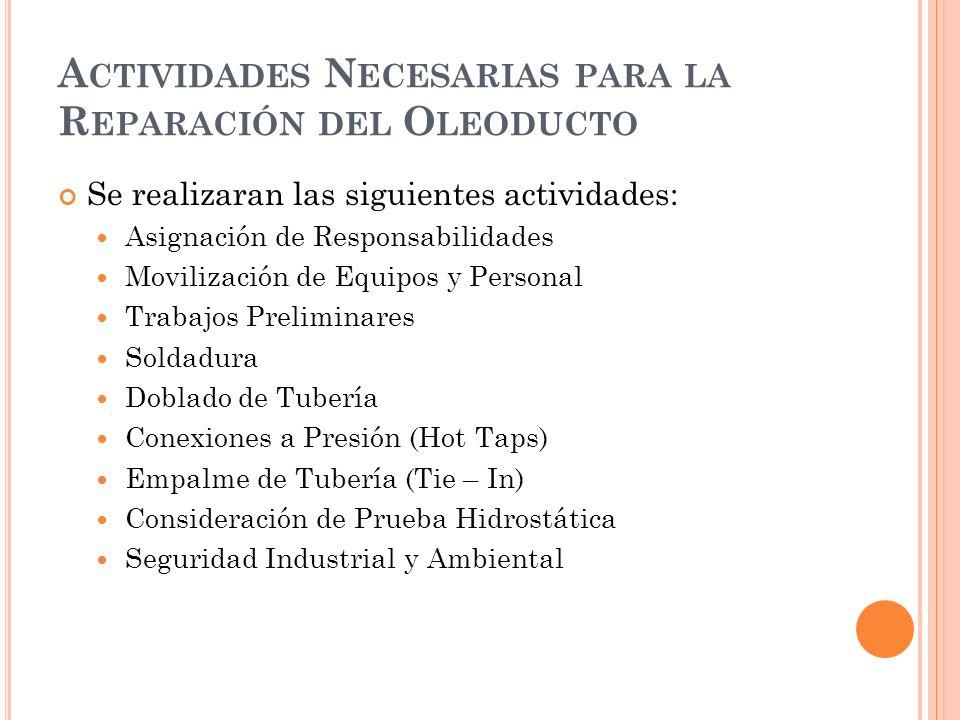 Actividades Necesarias para la Reparación del Oleoducto