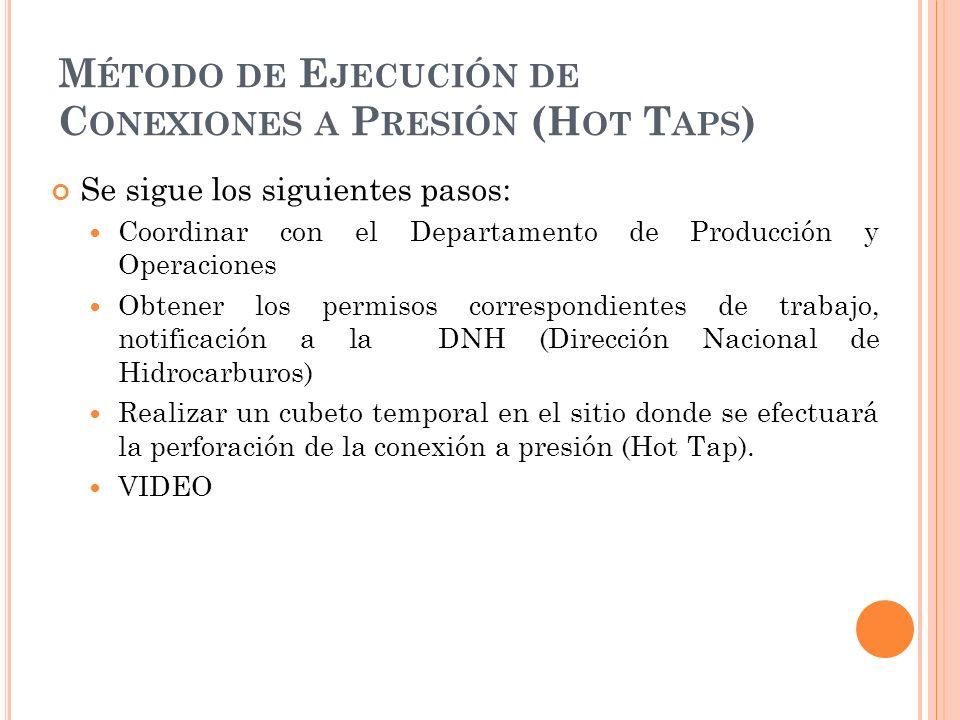Método de Ejecución de Conexiones a Presión (Hot Taps)