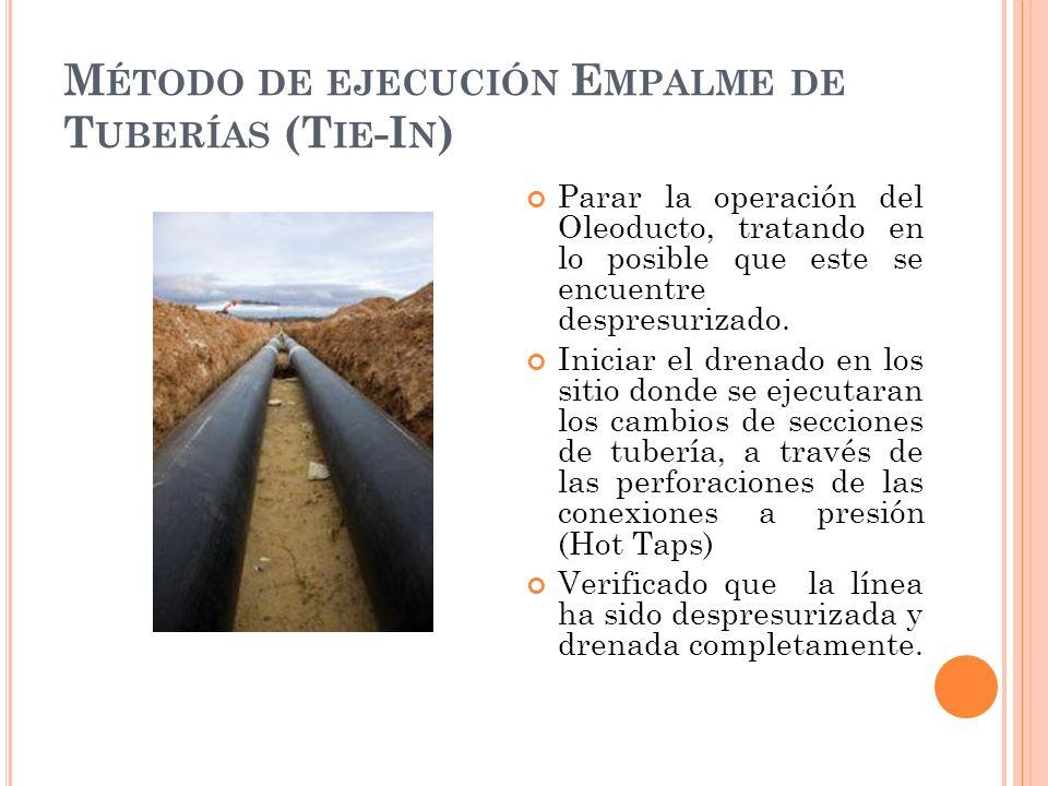 Método de ejecución Empalme de Tuberías (Tie-In)