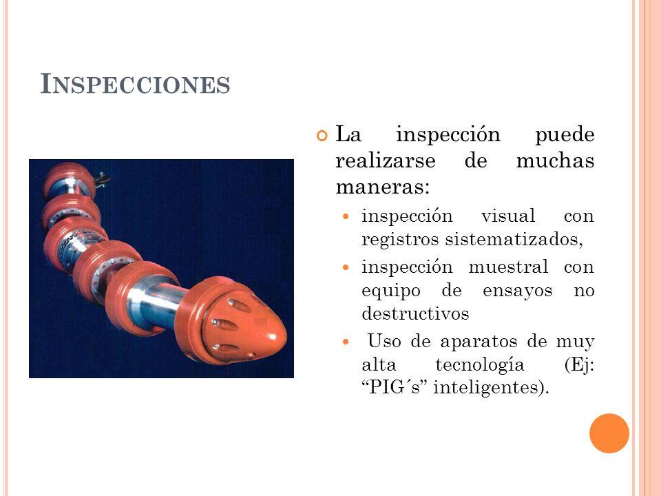 Inspecciones La inspección puede realizarse de muchas maneras: