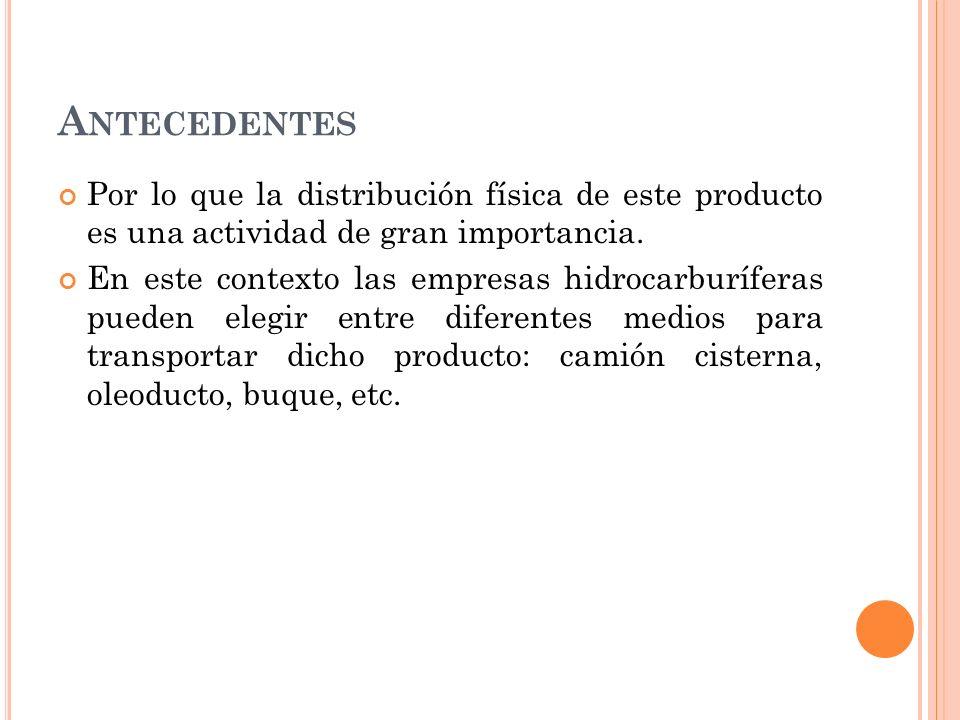 Antecedentes Por lo que la distribución física de este producto es una actividad de gran importancia.
