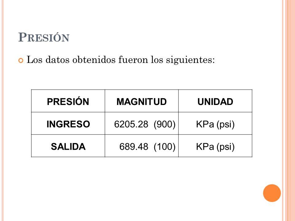Presión Los datos obtenidos fueron los siguientes: PRESIÓN MAGNITUD