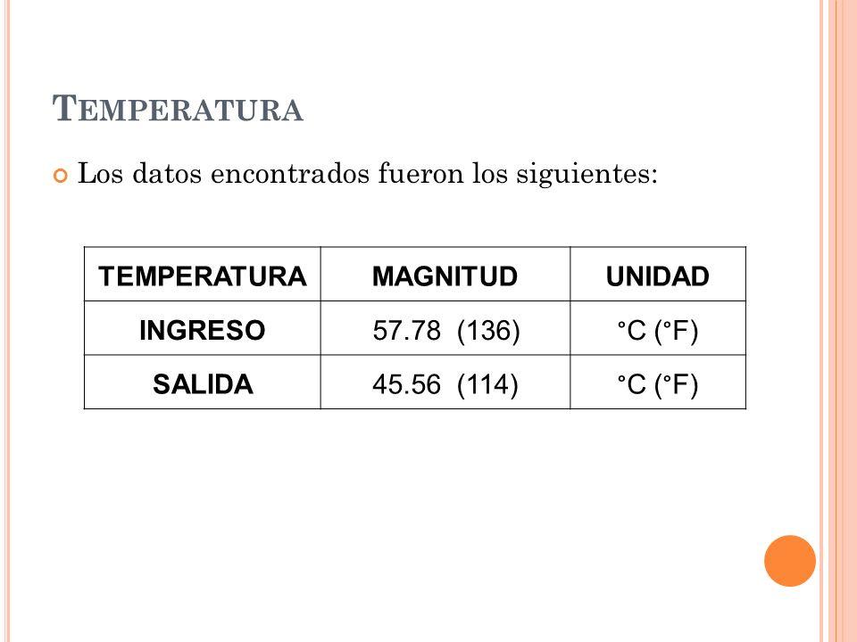 Temperatura Los datos encontrados fueron los siguientes: TEMPERATURA
