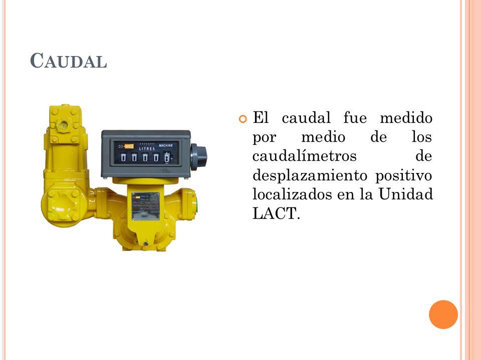 Caudal El caudal fue medido por medio de los caudalímetros de desplazamiento positivo localizados en la Unidad LACT.