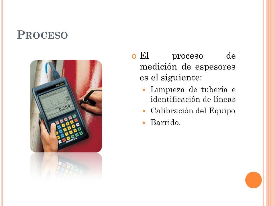 Proceso El proceso de medición de espesores es el siguiente:
