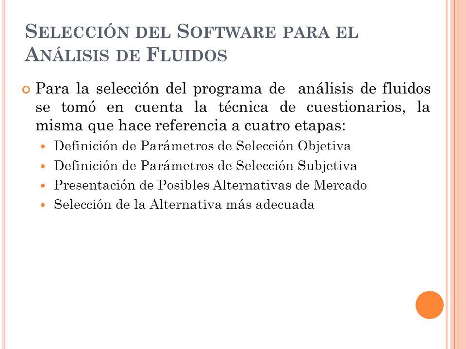 Selección del Software para el Análisis de Fluidos