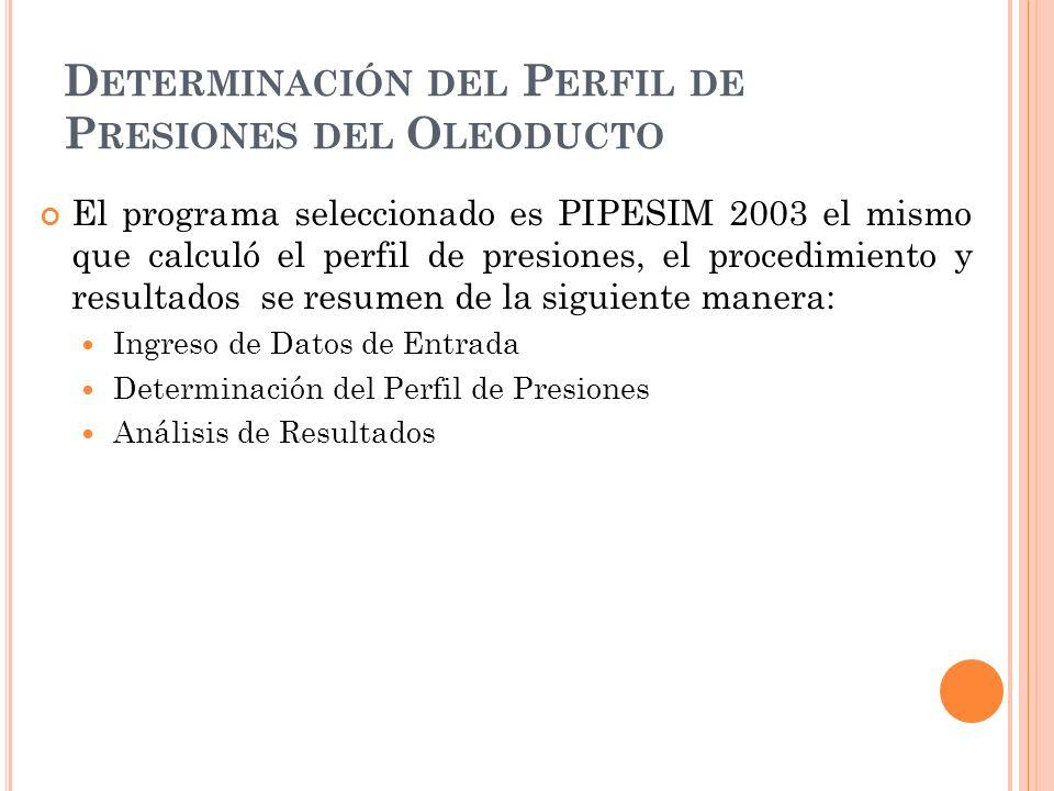 Determinación del Perfil de Presiones del Oleoducto