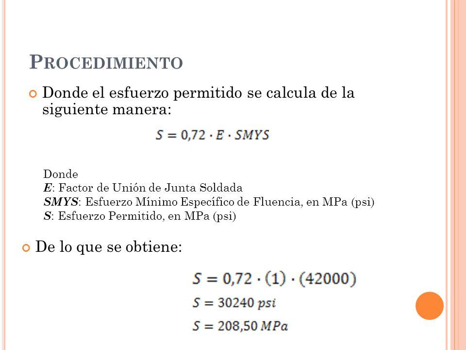 Procedimiento Donde el esfuerzo permitido se calcula de la siguiente manera: Donde. E: Factor de Unión de Junta Soldada.