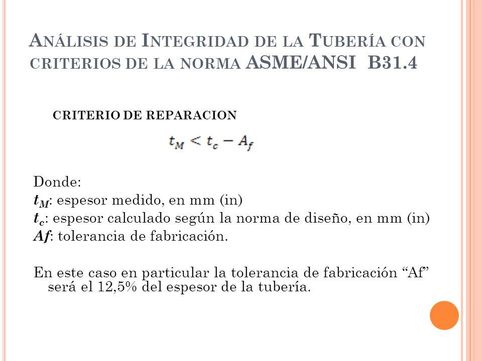 Análisis de Integridad de la Tubería con criterios de la norma ASME/ANSI B31.4