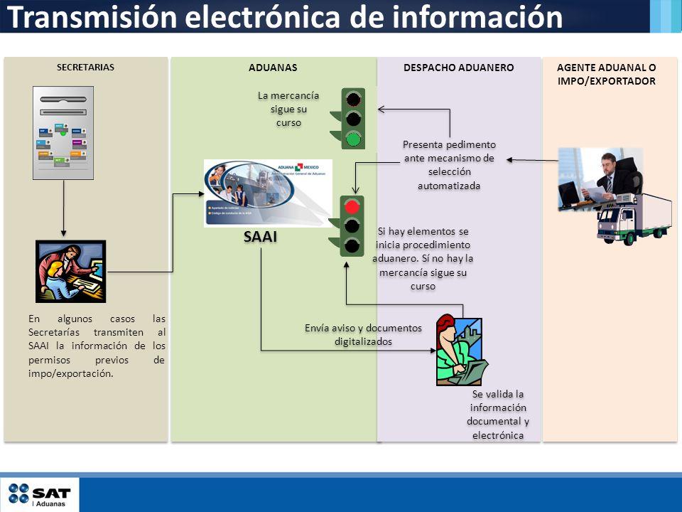 Transmisión electrónica de información