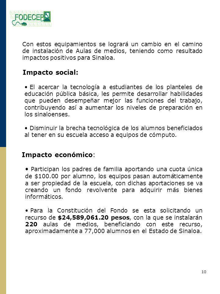 Impacto social: Impacto económico: