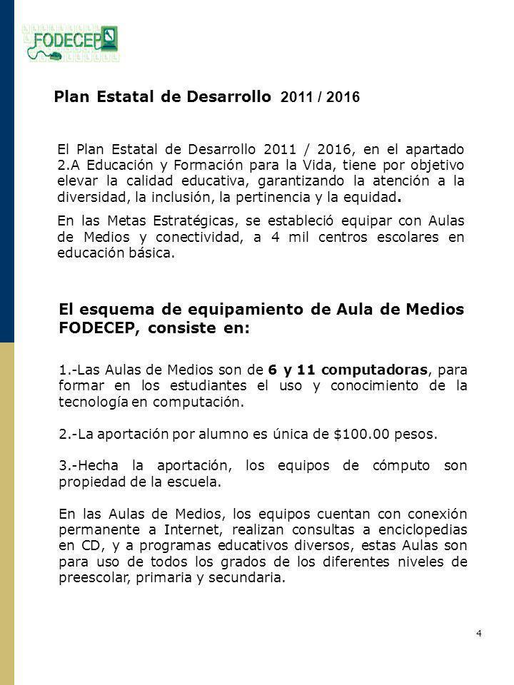 Plan Estatal de Desarrollo 2011 / 2016