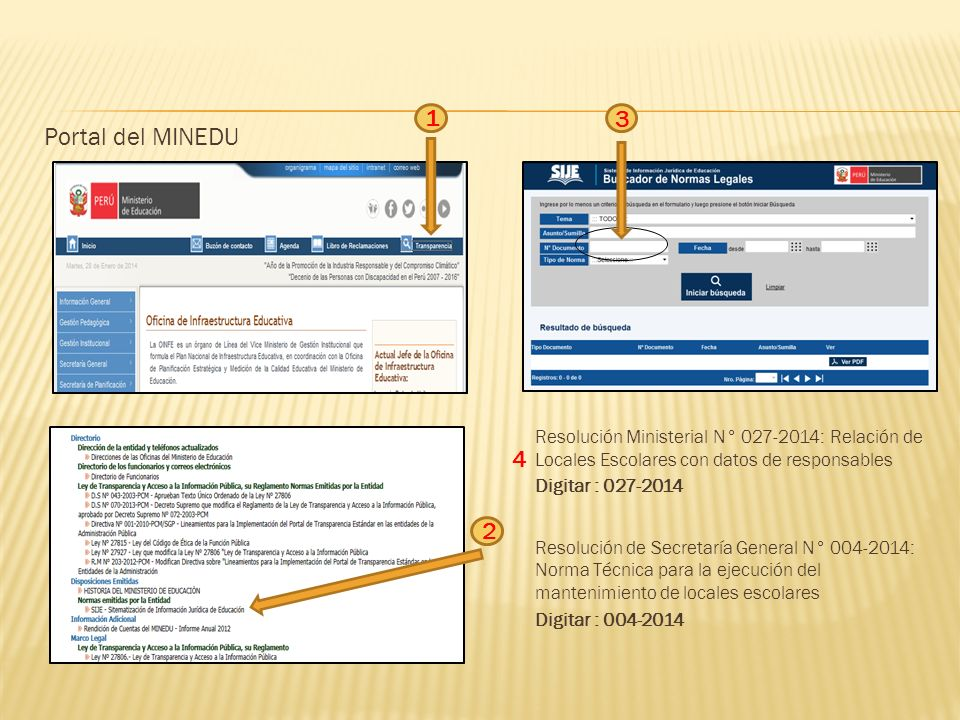 1 3. Portal del MINEDU. Resolución Ministerial N° 027-2014: Relación de Locales Escolares con datos de responsables.