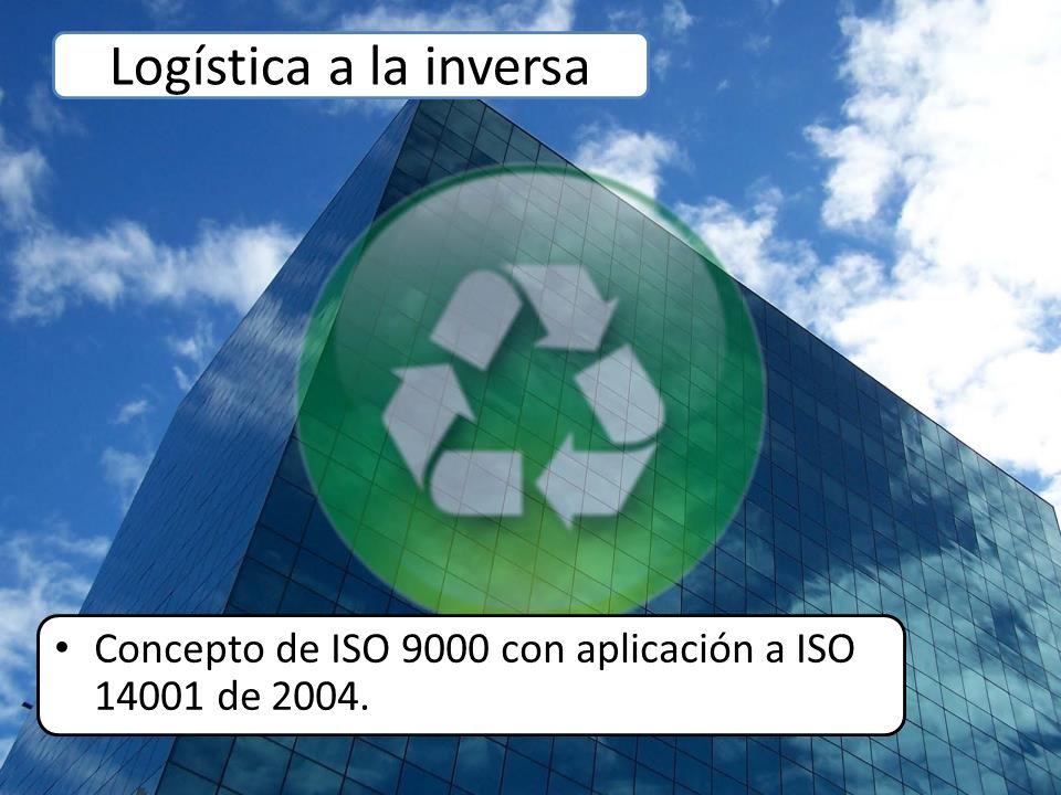 Logística a la inversa Concepto de ISO 9000 con aplicación a ISO 14001 de 2004.