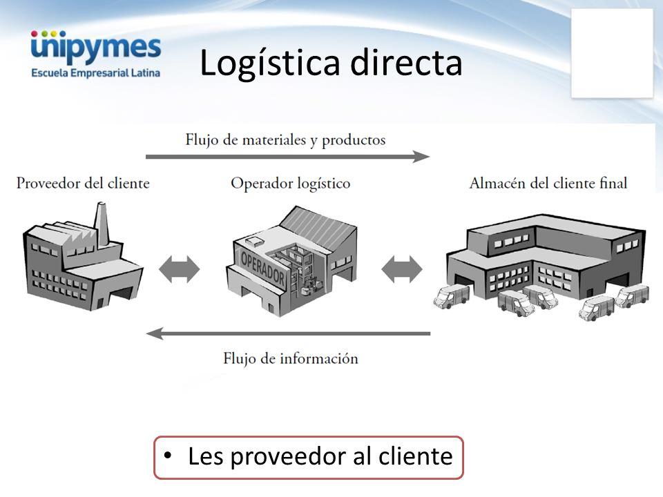Logística directa Les proveedor al cliente
