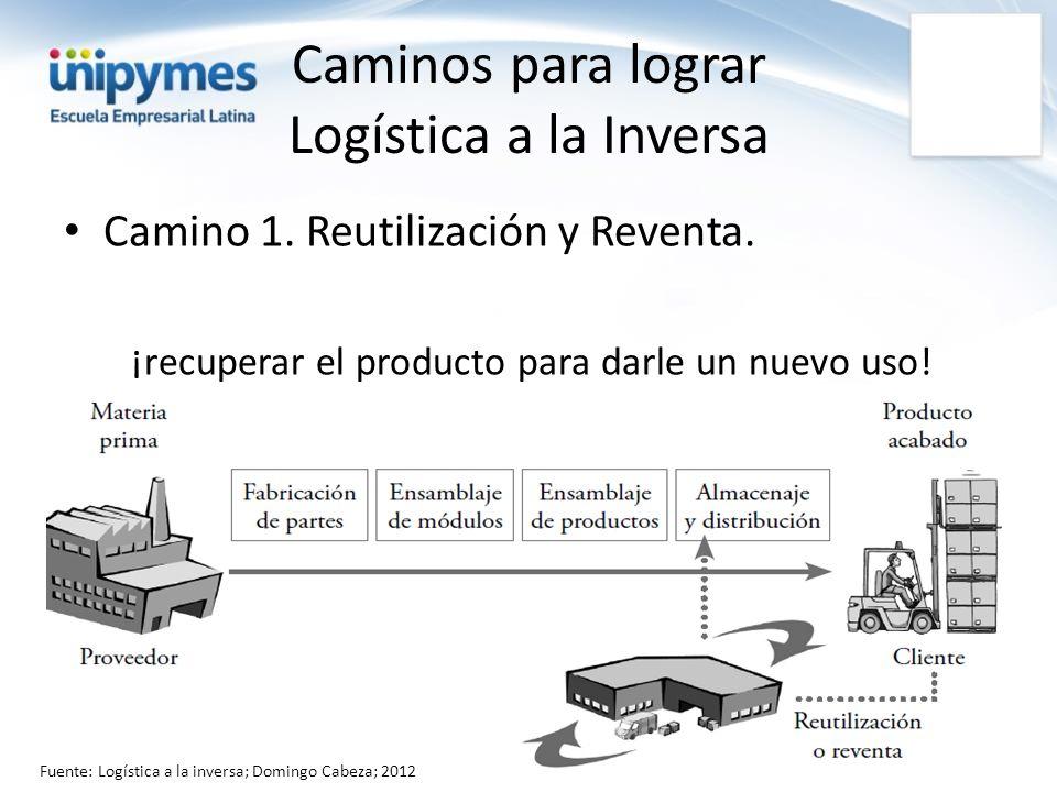 Caminos para lograr Logística a la Inversa