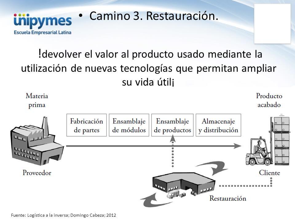 Camino 3. Restauración. !devolver el valor al producto usado mediante la utilización de nuevas tecnologías que permitan ampliar su vida útil¡