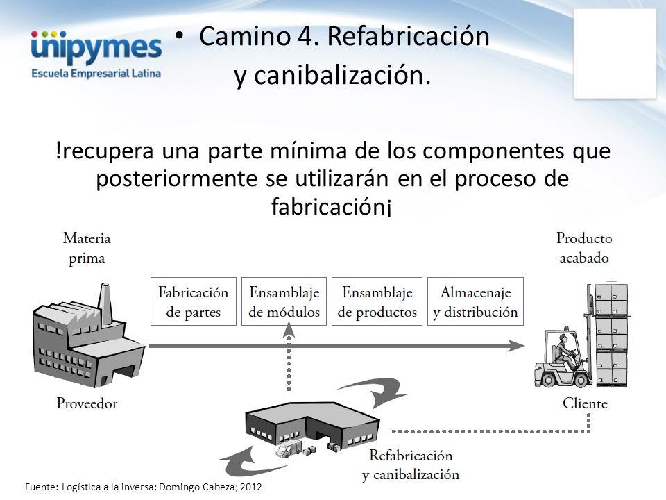 Camino 4. Refabricación y canibalización.