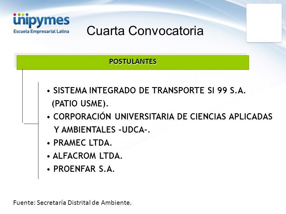 Cuarta Convocatoria SISTEMA INTEGRADO DE TRANSPORTE SI 99 S.A.
